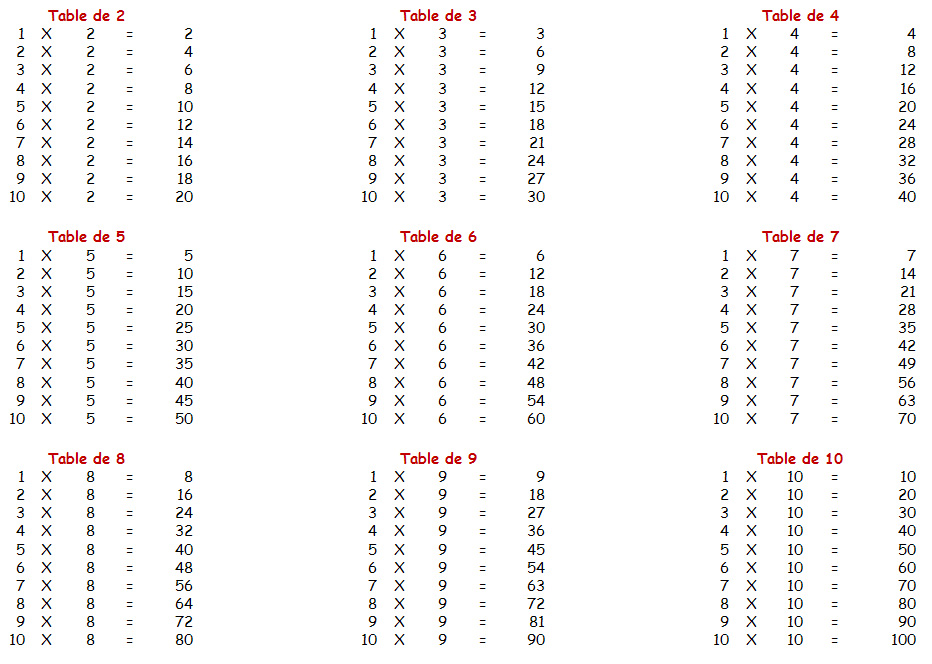 Tables de multiplication a imprimer for Table de multiplication 1 a 12